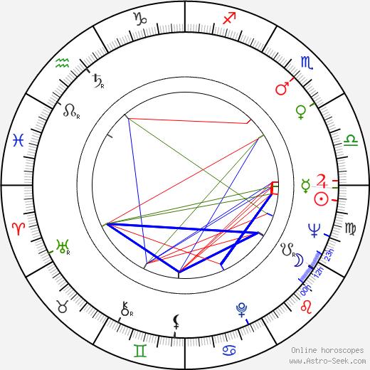 Pat Crowley tema natale, oroscopo, Pat Crowley oroscopi gratuiti, astrologia