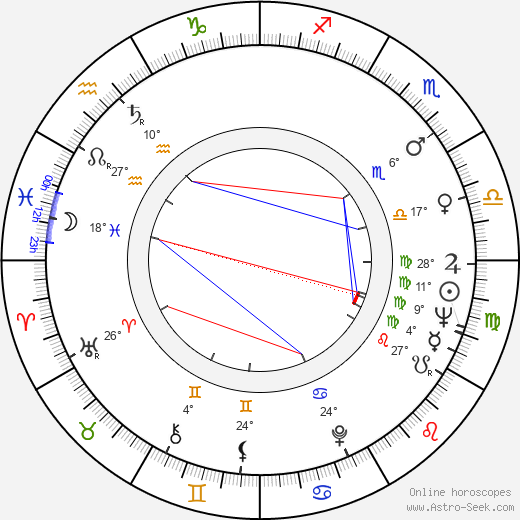 Richard S. Castellano birth chart, biography, wikipedia 2017, 2018