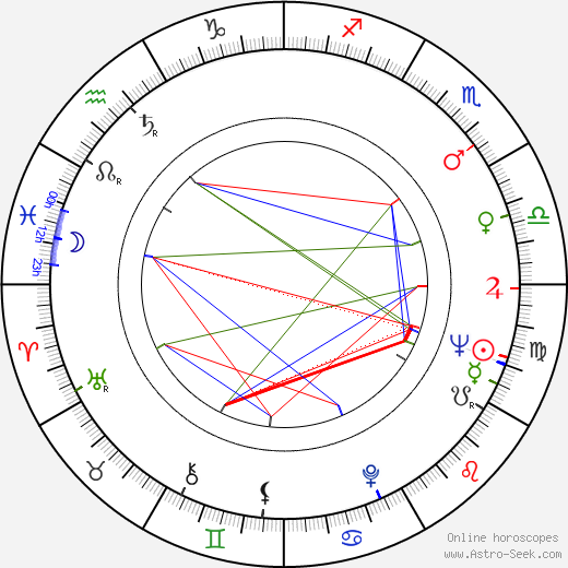 Richard S. Castellano astro natal birth chart, Richard S. Castellano horoscope, astrology