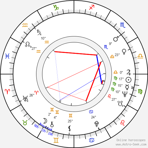 Sanna Mattinen-Snellman birth chart, biography, wikipedia 2019, 2020