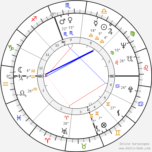 Sylvia Kars tema natale, biography, Biografia da Wikipedia 2020, 2021