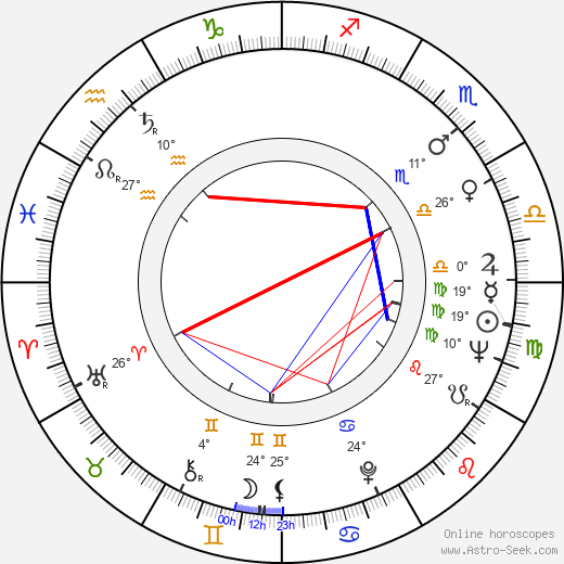 Tatyana Doronina birth chart, biography, wikipedia 2019, 2020