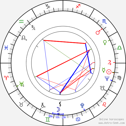 Tatyana Doronina birth chart, Tatyana Doronina astro natal horoscope, astrology