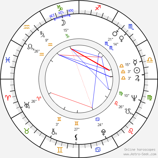 Will Sampson birth chart, biography, wikipedia 2017, 2018
