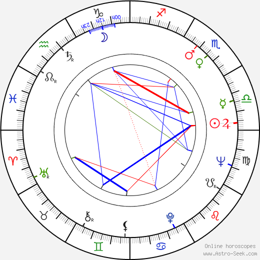 Will Sampson astro natal birth chart, Will Sampson horoscope, astrology