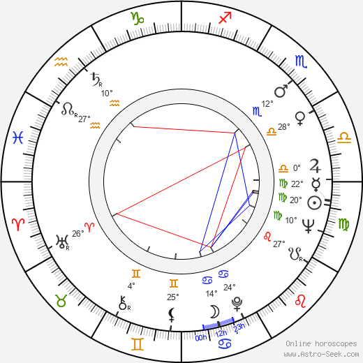 Zoe Caldwell birth chart, biography, wikipedia 2019, 2020