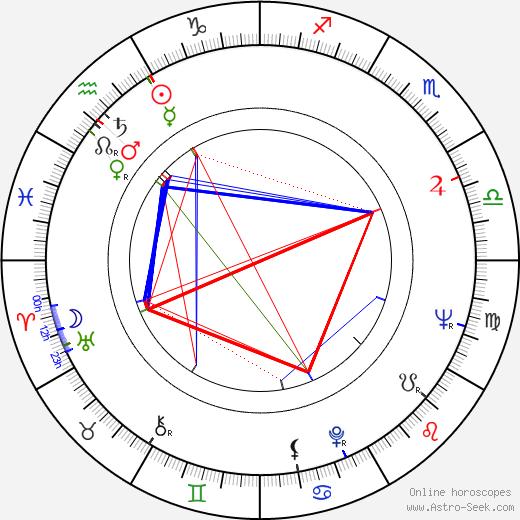 Audrey Dalton astro natal birth chart, Audrey Dalton horoscope, astrology