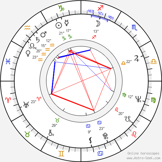 Eugene Persson birth chart, biography, wikipedia 2018, 2019