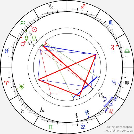 Джеймс Францискус James Franciscus день рождения гороскоп, James Franciscus Натальная карта онлайн
