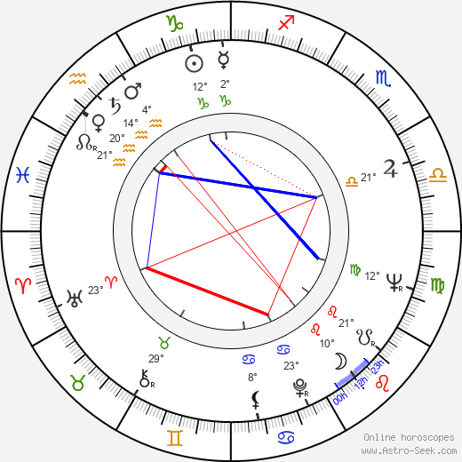 Jan Schmidt birth chart, biography, wikipedia 2019, 2020