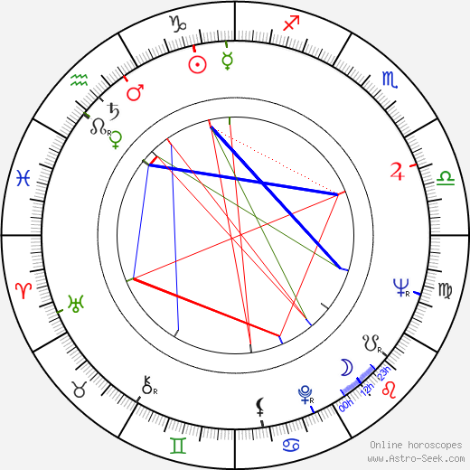 Jan Schmidt astro natal birth chart, Jan Schmidt horoscope, astrology