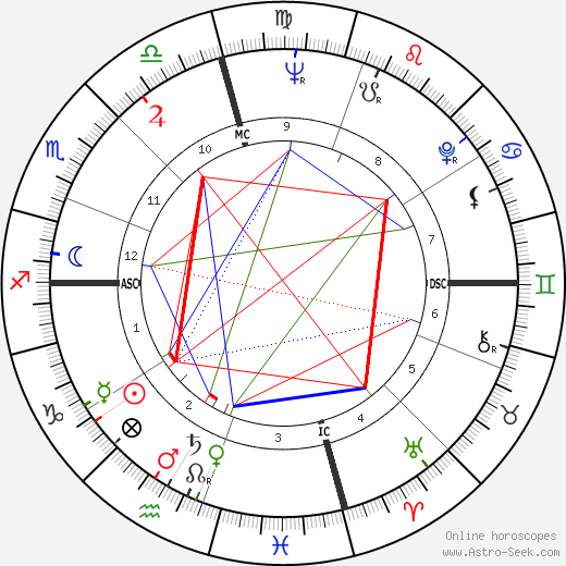 Lew Williams astro natal birth chart, Lew Williams horoscope, astrology