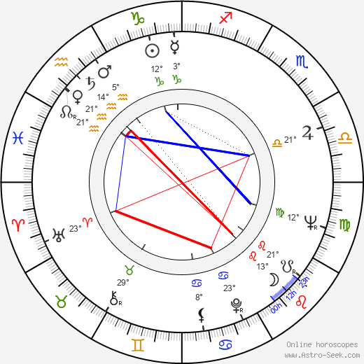 Marpessa Dawn birth chart, biography, wikipedia 2019, 2020