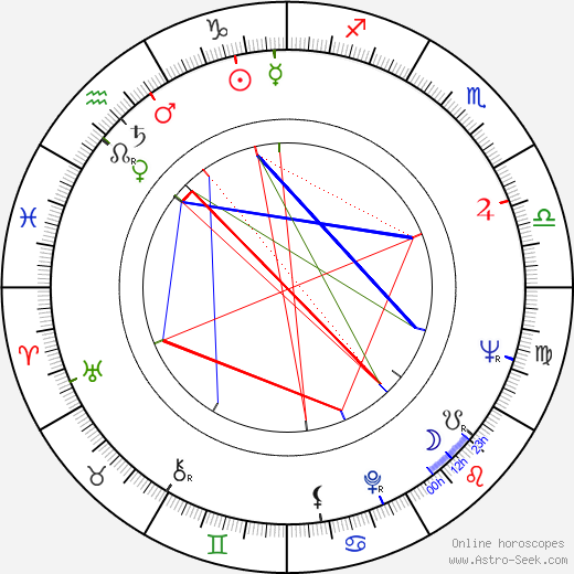 Marpessa Dawn astro natal birth chart, Marpessa Dawn horoscope, astrology