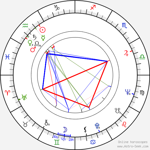 Oldo Hlaváček astro natal birth chart, Oldo Hlaváček horoscope, astrology