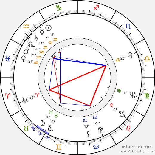 Teri Földi birth chart, biography, wikipedia 2019, 2020