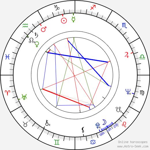 William Kronick tema natale, oroscopo, William Kronick oroscopi gratuiti, astrologia