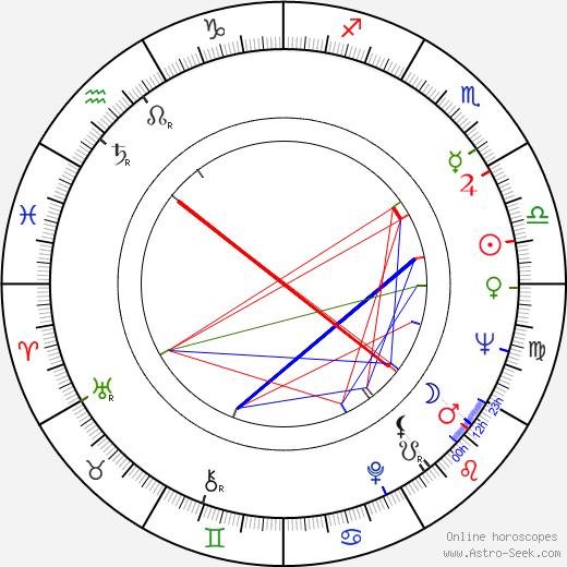 Bernard Woringer astro natal birth chart, Bernard Woringer horoscope, astrology