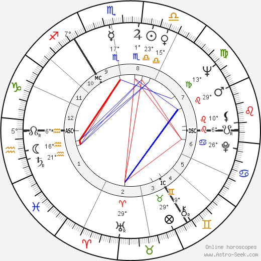 Christian Bruhn birth chart, biography, wikipedia 2019, 2020