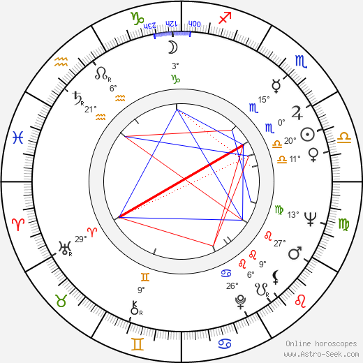 Kerstin Tidelius birth chart, biography, wikipedia 2019, 2020