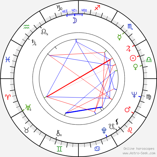 Kerstin Tidelius astro natal birth chart, Kerstin Tidelius horoscope, astrology
