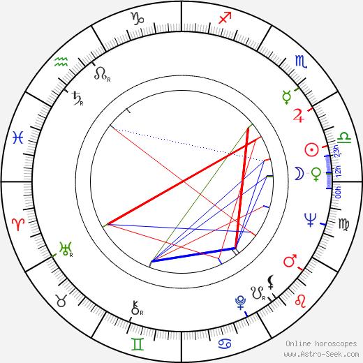 LeRoi Jones tema natale, oroscopo, LeRoi Jones oroscopi gratuiti, astrologia