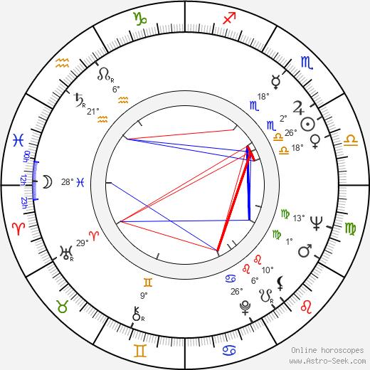 Mary Peach birth chart, biography, wikipedia 2020, 2021