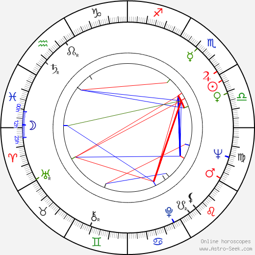 Mary Peach birth chart, Mary Peach astro natal horoscope, astrology