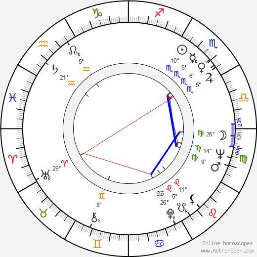 Ann Smyrner birth chart, biography, wikipedia 2018, 2019
