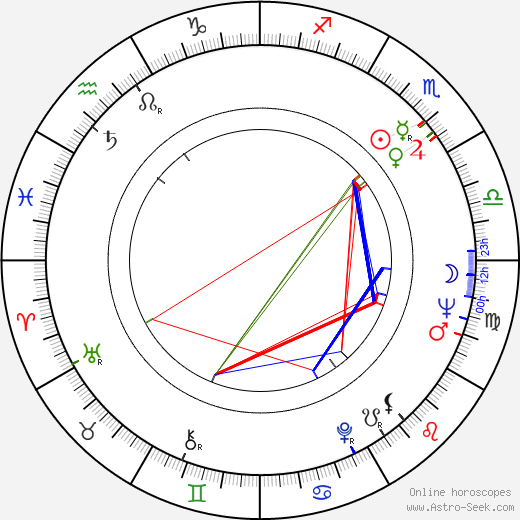 Ann Smyrner astro natal birth chart, Ann Smyrner horoscope, astrology