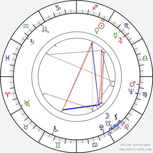 Barry Coe tema natale, oroscopo, Barry Coe oroscopi gratuiti, astrologia