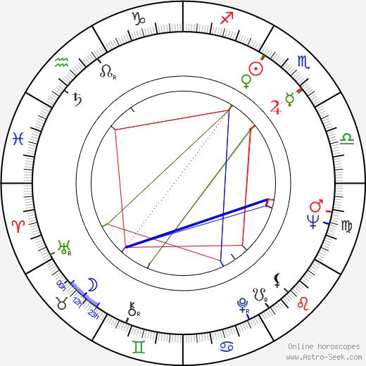 Gino Leurini birth chart, Gino Leurini astro natal horoscope, astrology