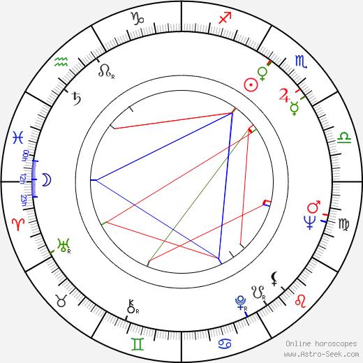Guy Stockwell tema natale, oroscopo, Guy Stockwell oroscopi gratuiti, astrologia