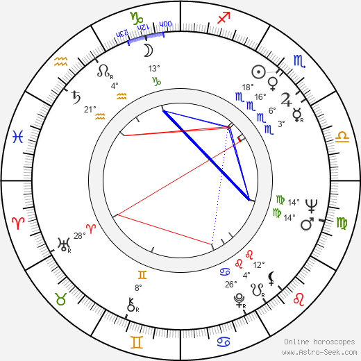Heinz Hopf birth chart, biography, wikipedia 2020, 2021