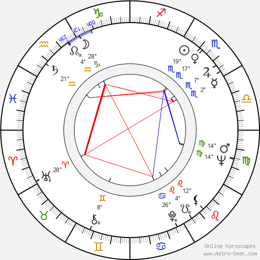 Jacobo Morales birth chart, biography, wikipedia 2019, 2020
