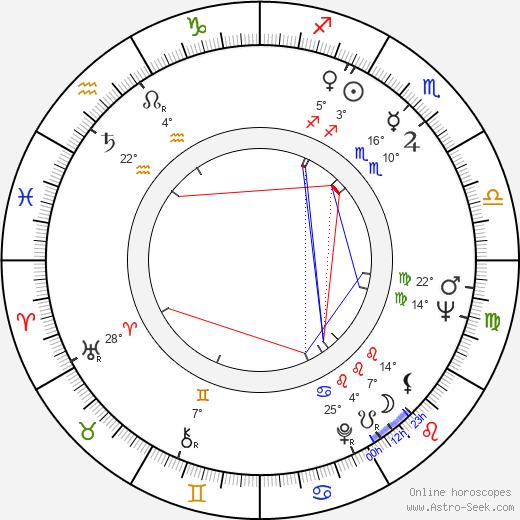 Jerry Jameson birth chart, biography, wikipedia 2020, 2021