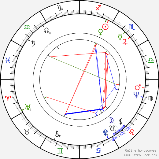 Jerry Jameson astro natal birth chart, Jerry Jameson horoscope, astrology