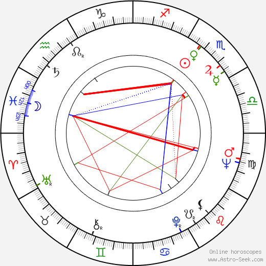 Joanna Barnes день рождения гороскоп, Joanna Barnes Натальная карта онлайн
