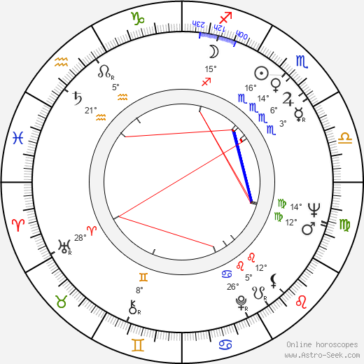 Juan Luis Buñuel birth chart, biography, wikipedia 2019, 2020