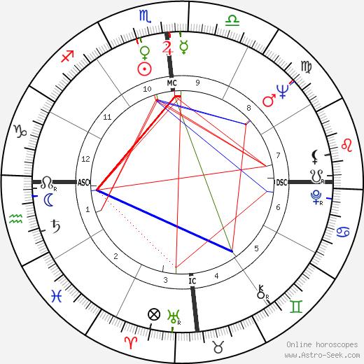 Kamahl tema natale, oroscopo, Kamahl oroscopi gratuiti, astrologia