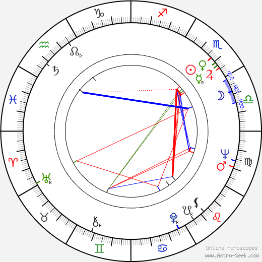 Kira Muratova astro natal birth chart, Kira Muratova horoscope, astrology