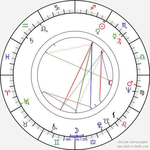 Robert Towne astro natal birth chart, Robert Towne horoscope, astrology