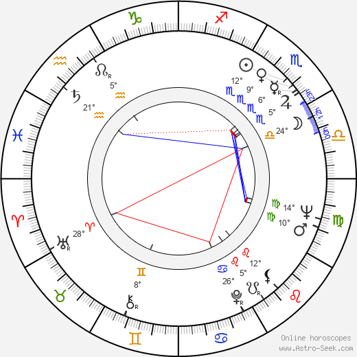 Terrence Currier birth chart, biography, wikipedia 2020, 2021