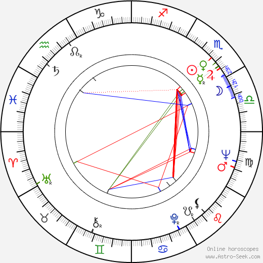 Terrence Currier birth chart, Terrence Currier astro natal horoscope, astrology