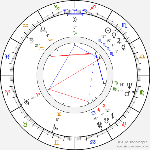 Ülle Ulla birth chart, biography, wikipedia 2017, 2018