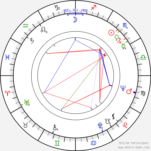 Ülle Ulla astro natal birth chart, Ülle Ulla horoscope, astrology