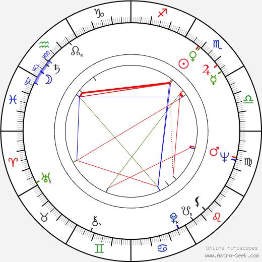 Yoichi Higashi день рождения гороскоп, Yoichi Higashi Натальная карта онлайн