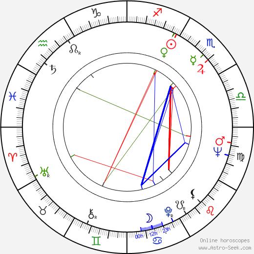 Yvonne Rainer birth chart, Yvonne Rainer astro natal horoscope, astrology