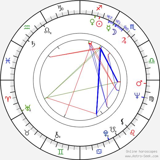 Aldo Lado birth chart, Aldo Lado astro natal horoscope, astrology