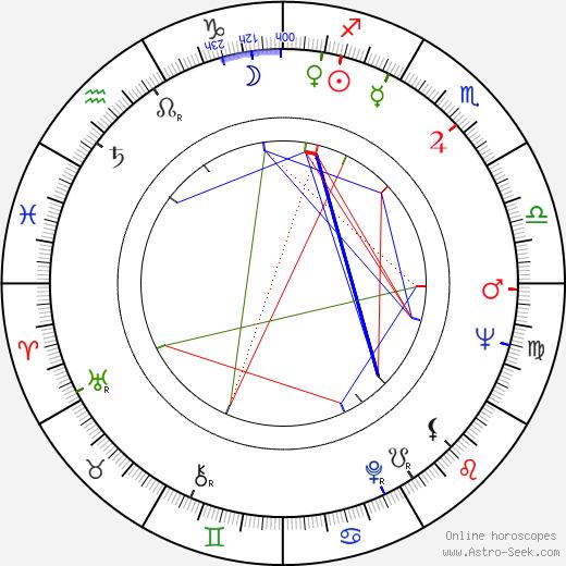 Alisa Freyndlikh tema natale, oroscopo, Alisa Freyndlikh oroscopi gratuiti, astrologia